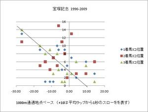 100625_takara_position.jpg
