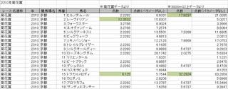 101024_kikukasyou_blood.jpg