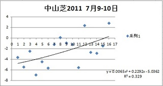 110710_nakayama_umaban.jpg