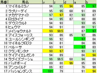 150104_nakayamakinpai_small.png
