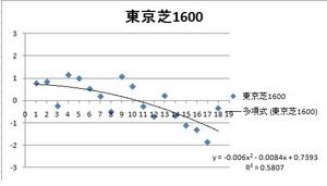 tokyo_T_1600_umaban.jpg